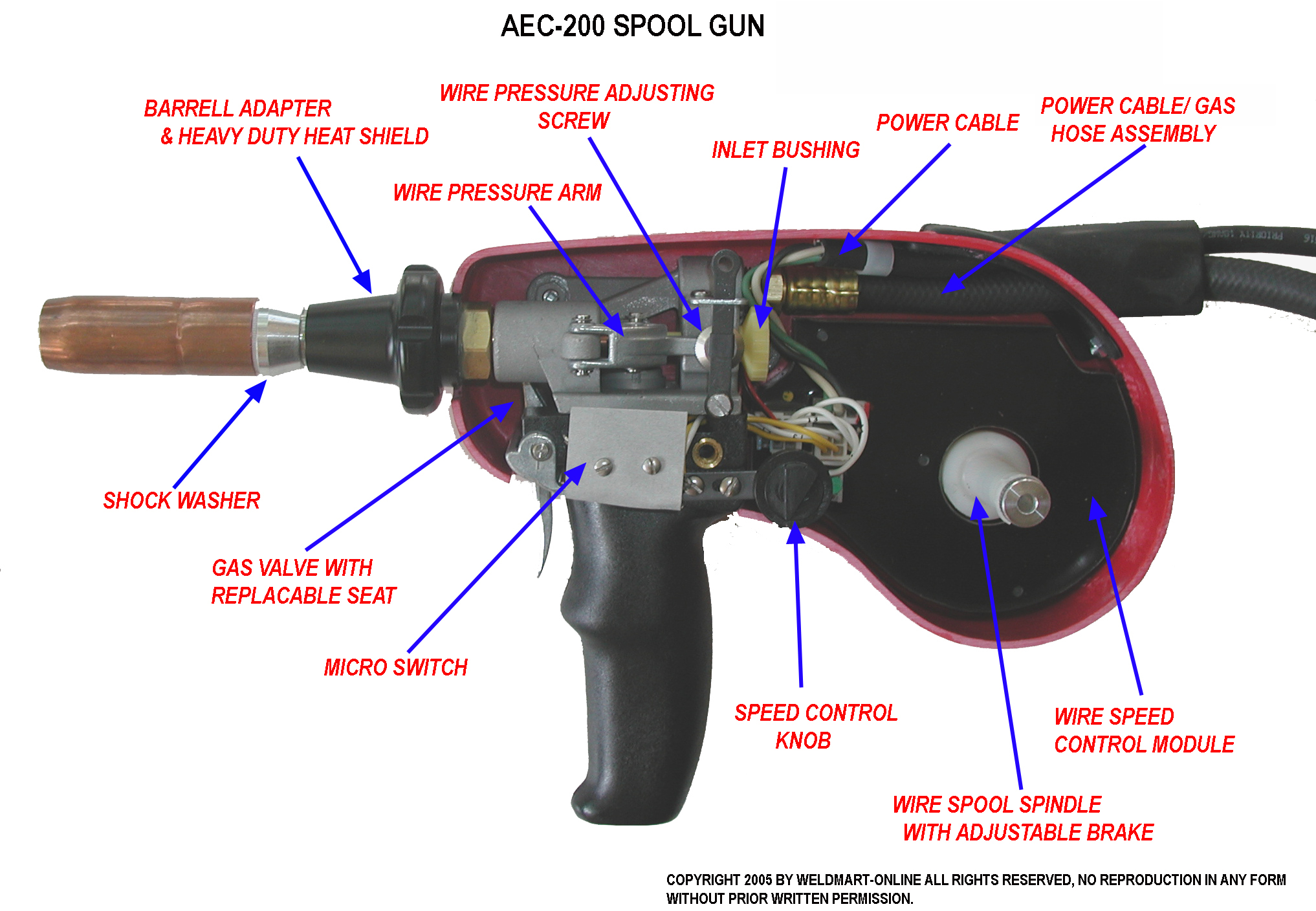 AEC Spool Gun Part Breakdown