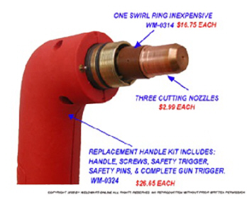 Alpha 5 Cutting Nozzle